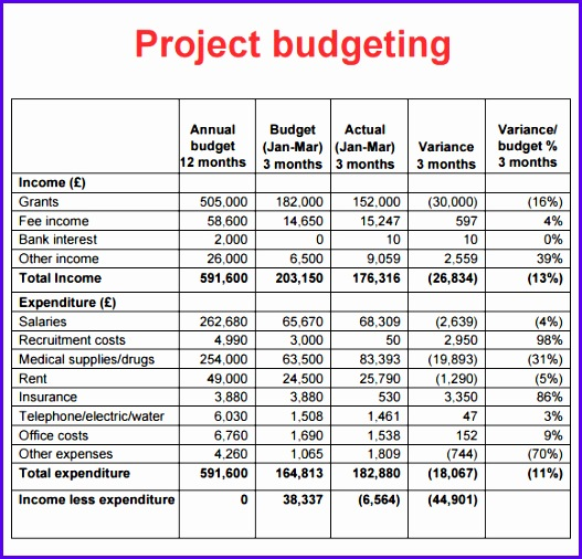 Construction Budget Template Excel  Exceltemplates  Exceltemplates