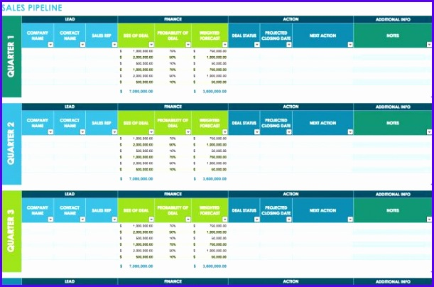 Free Sales Plan Templates Smartsheet Excel Template For Inventory Pip Excel Template Template Medium 611404
