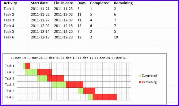 Advanced Gantt chart final1 578342
