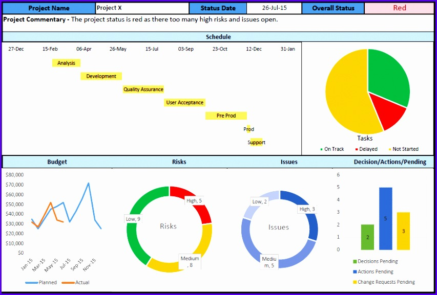 Project Management Dashboard Excel Template Free Download 853577