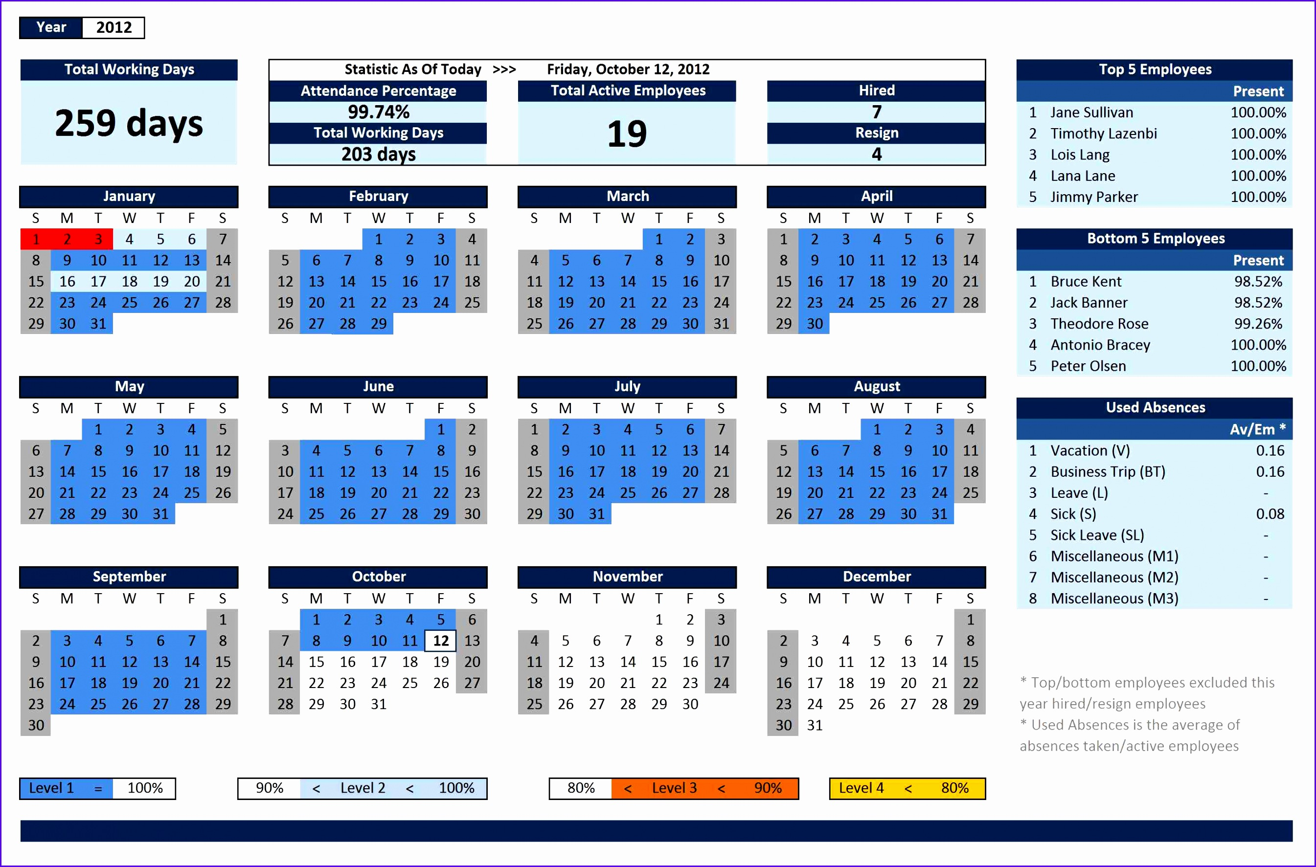 Employee Attendance Planner and Tracker 26901773