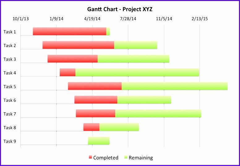 Gantt Chart Excel 2013 Template