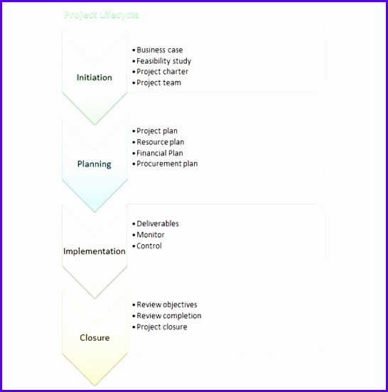 word chart templates