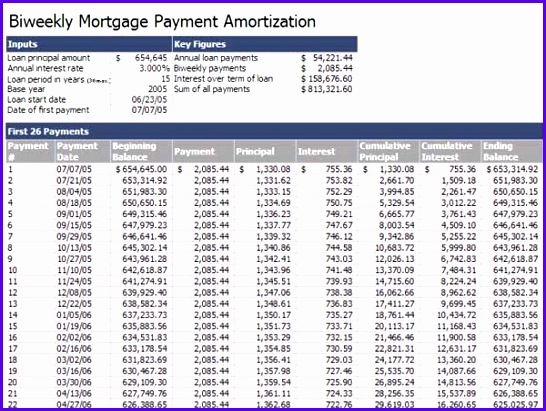 An quantity routine is a chart showing the details of each regular transaction for the repayment of an amortizing loan monly know as home loan 546411
