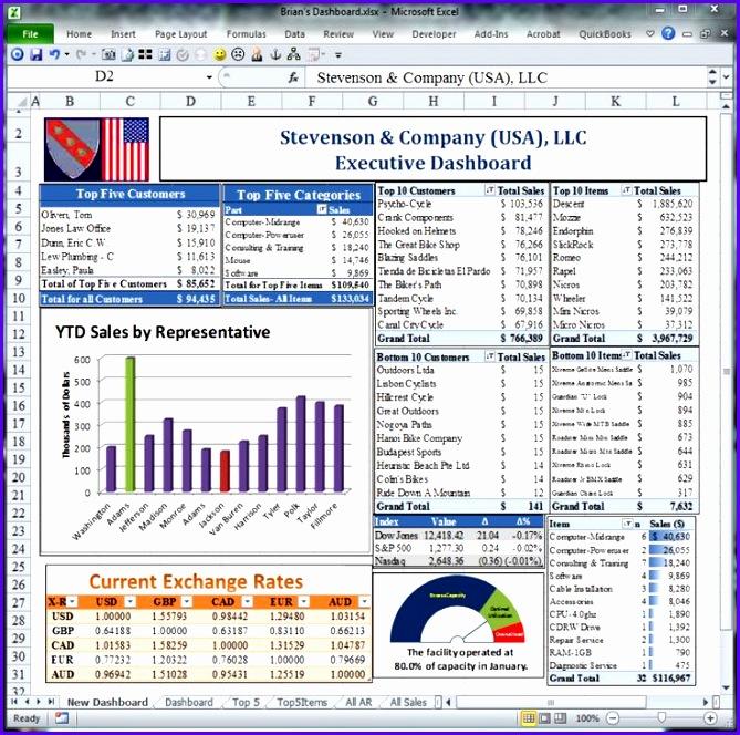 6fa a6efe0b796af b7a5ea executive dashboard financial dashboard 669664