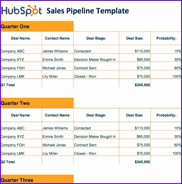Download our Free Sales Pipeline Template for Excel 635642