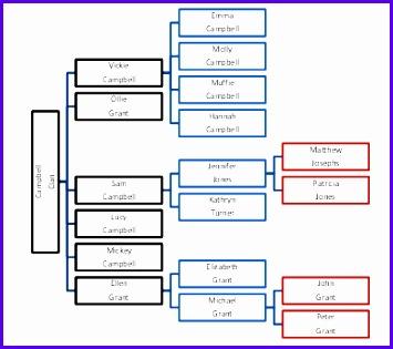 Excel Smart Art Family Tree 355315