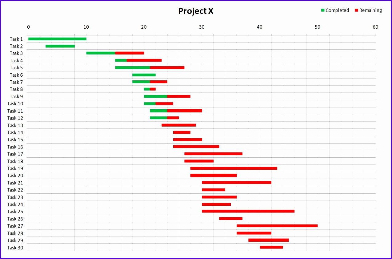 gantt chart Excel Graphs Templates 1274841