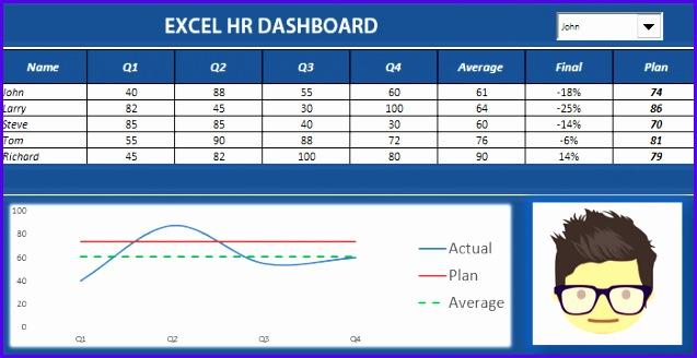 Visit our free excel hr dashboard on exceldashboardschool 637328