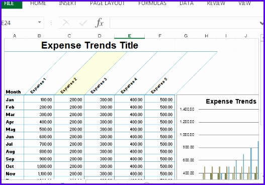 small business expense trends template for excel 527368
