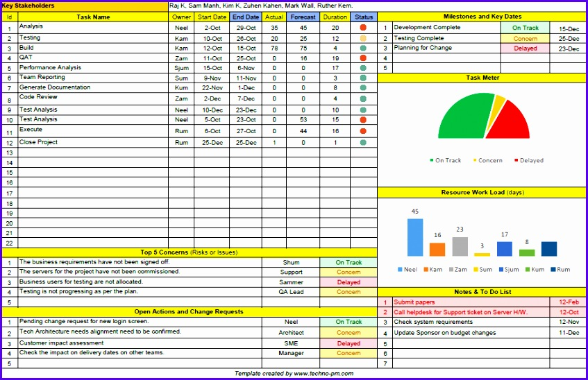 e Page Project Manager Excel Template Free Download 847548