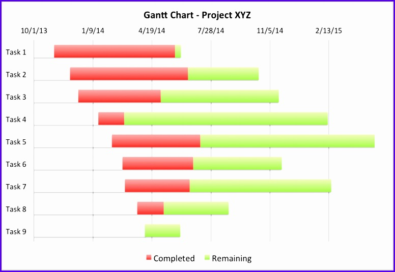 excel gantt chart template picture Car
