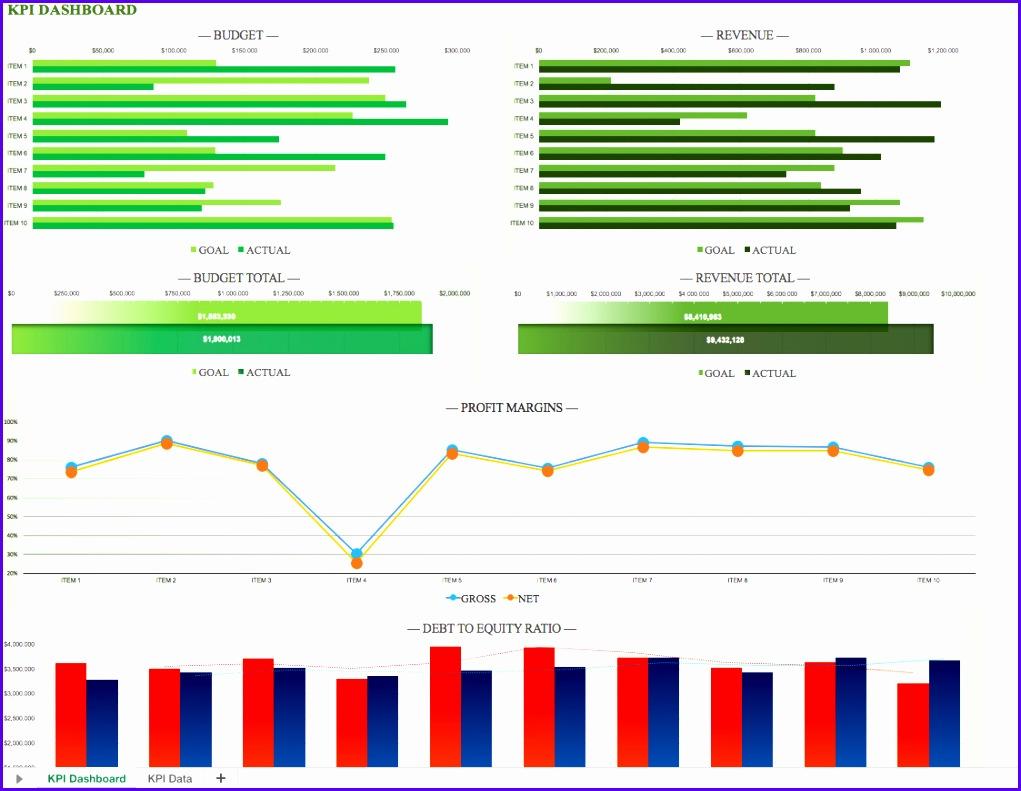 KPI Dashboard Template 1021791