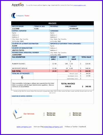 pact format Proforma Invoice sample