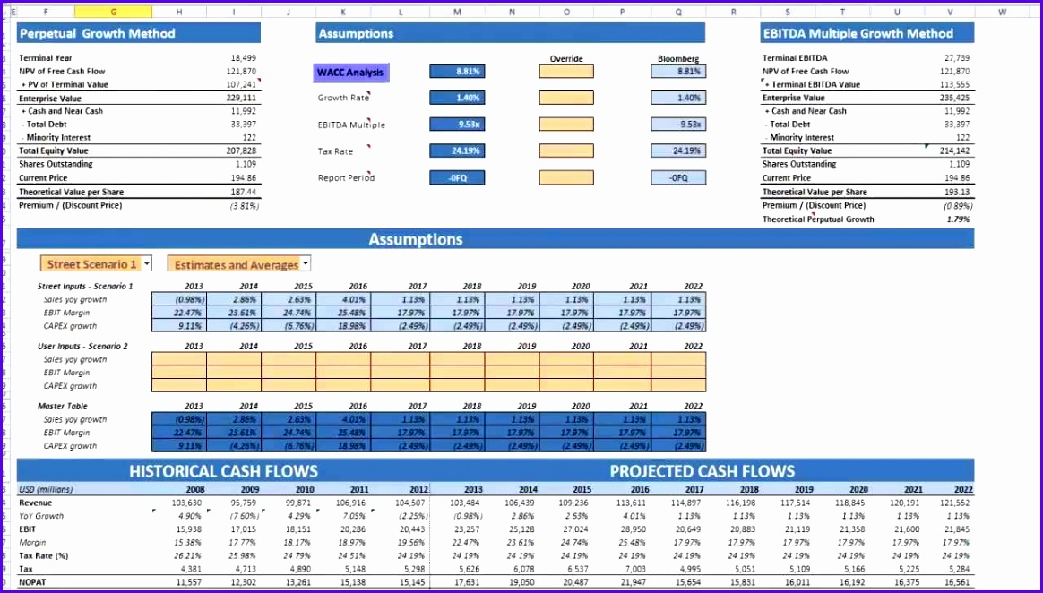 Examples Stock Analysis Excel Template Eucxn Inspirational Bloomberg