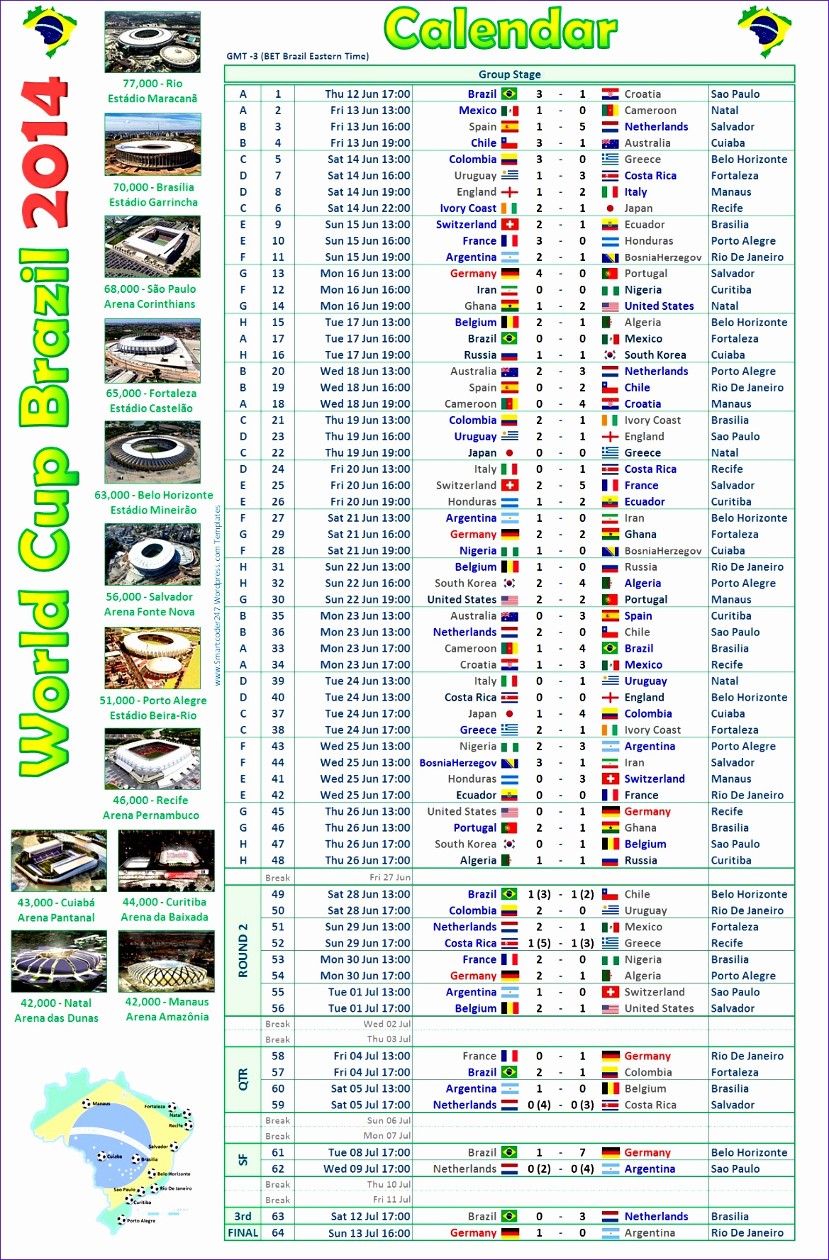 fifa world cup 2014 excel chart 11691777