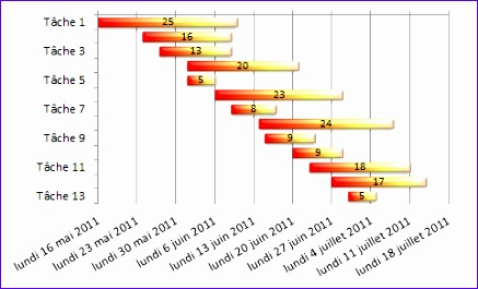 6 excel 2007 gantt chart template exceltemplates exceltemplates diagramme de gantt 437265 ccuart Gallery