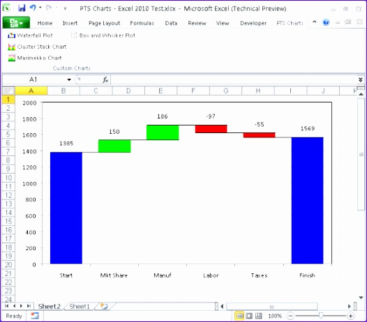 how to create a waterfall chart in excel 2007 2010 and 526462