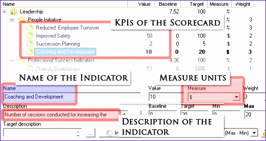 balanced scorecard in bsc toolkit for hotel 546289