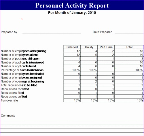 personnel activity report 8