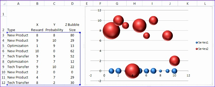 dynamically change excel bubble chart colors 749303