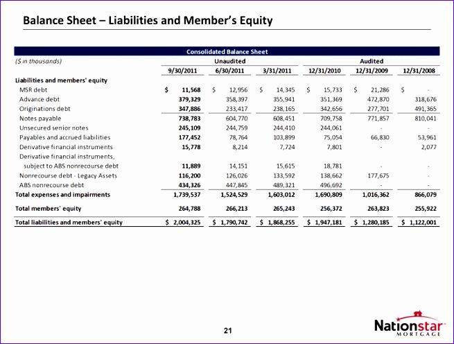 llc balance sheet 655496