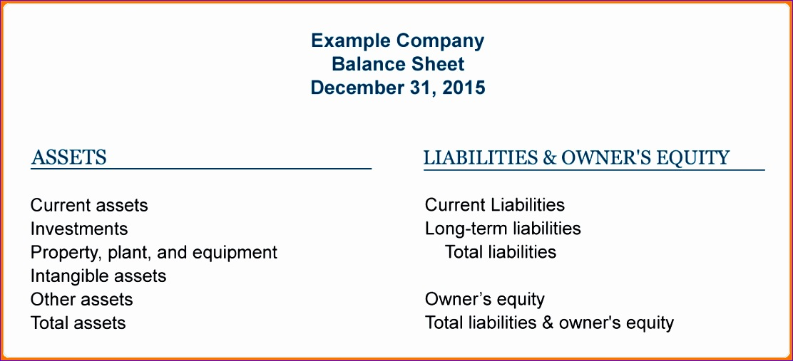 what is on a balance sheet 1112507