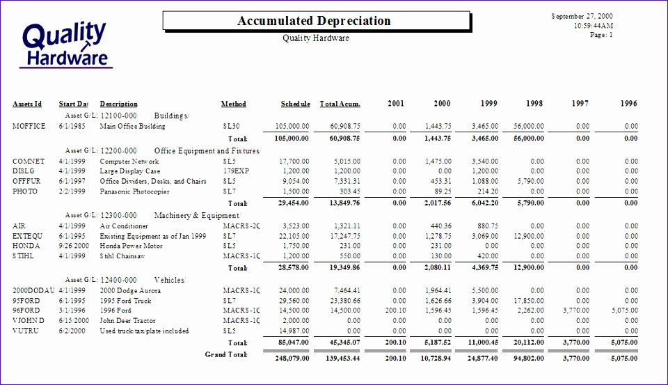 Depreciation Reports 960553