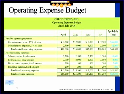 Excel Annual Budget Template  Exceltemplates  Exceltemplates