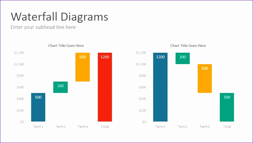 waterfall charts diagrams powerpoint presentation template 873496