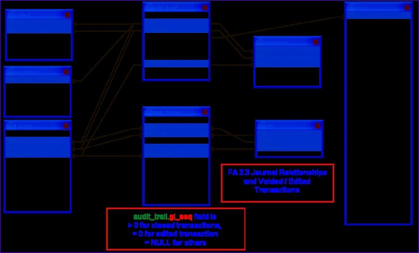 er diagram bank database schema 840507