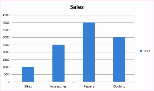 6 Excel Bar Chart Templates - ExcelTemplates - ExcelTemplates