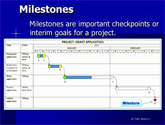 7 Excel Bar Graph Template - ExcelTemplates - ExcelTemplates