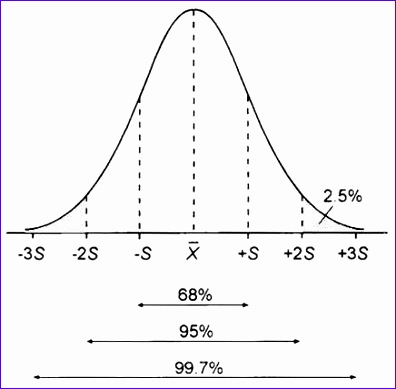 How to plot a normal distribution curve and a shaded tail with alpha td 396389