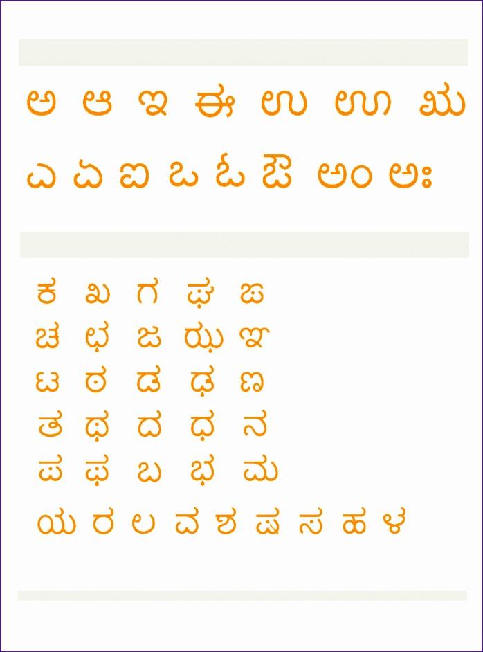 kannada alphabet chart 698942