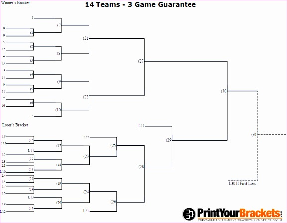 fillable 14 team seeded 3gg tourney bracket 577450