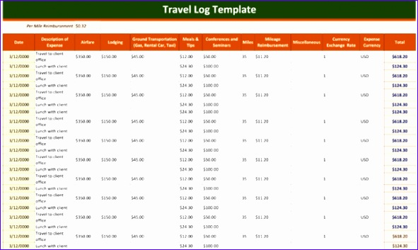 travel log template 591353
