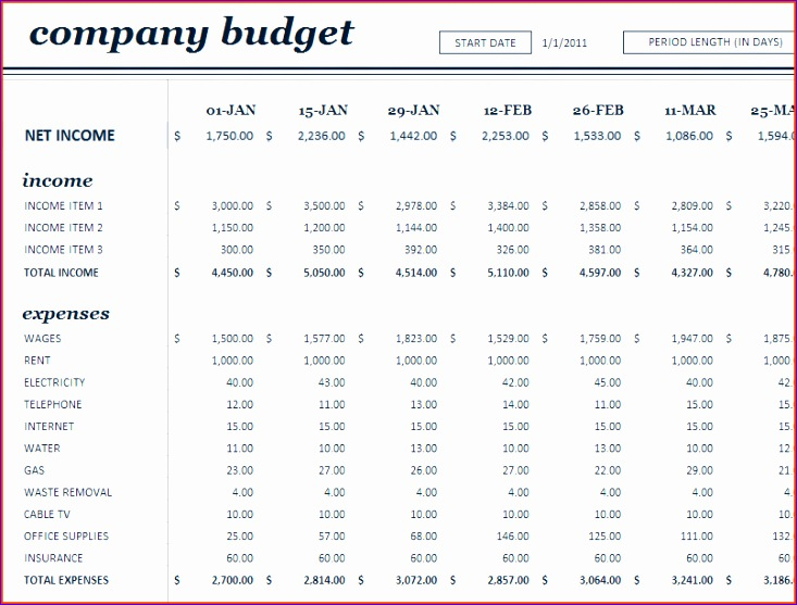 Excel Budget Template Free Ujsfv Best Of Sample Business Bud Memo