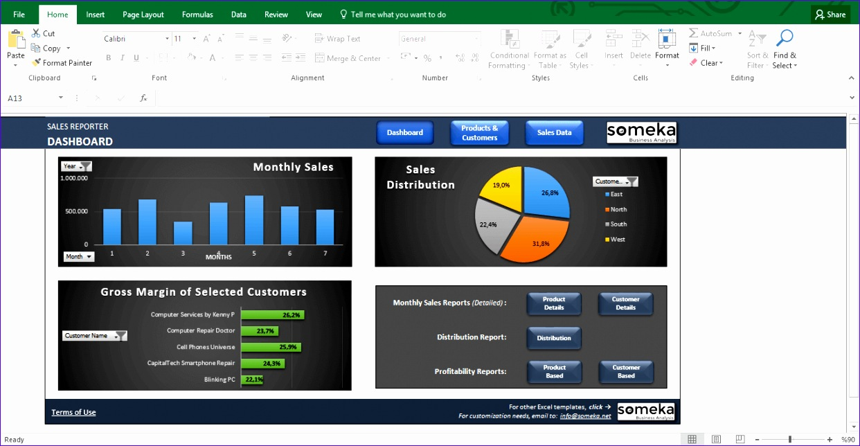 sales report template excel dashboard 1242644