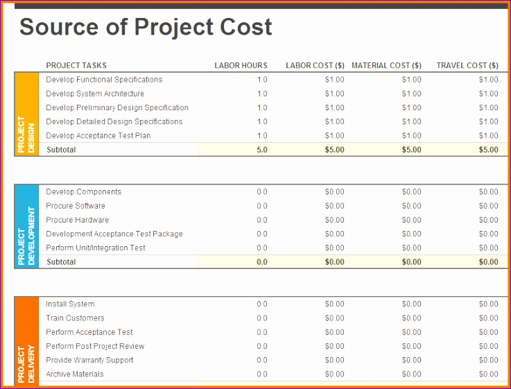 project bud template excel 737561