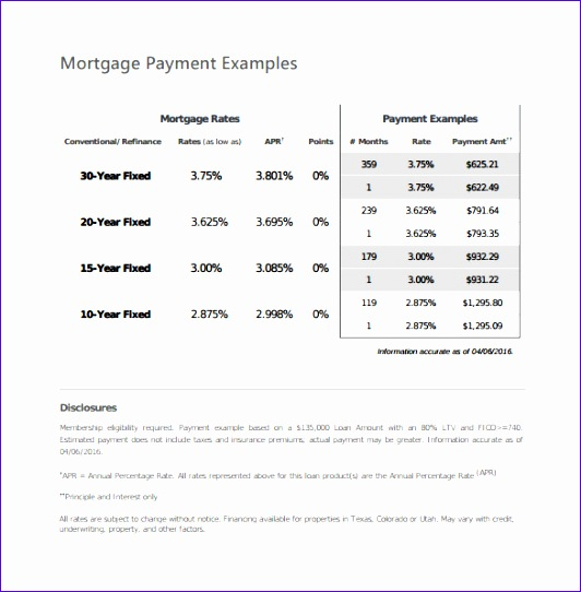 mortgage payment calculator 532542