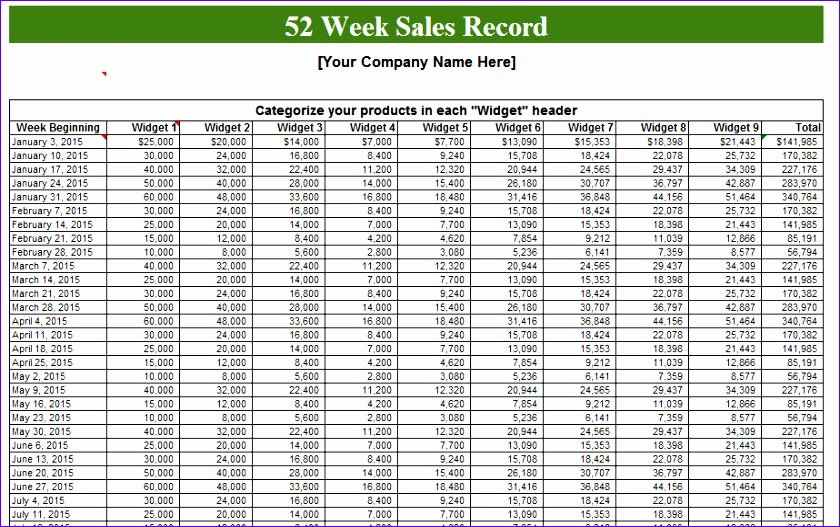 52 week sales log 840527