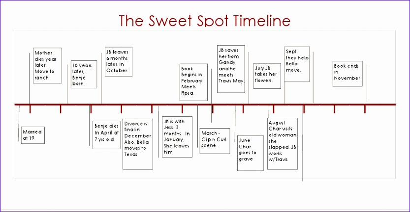 tracking time in your novel