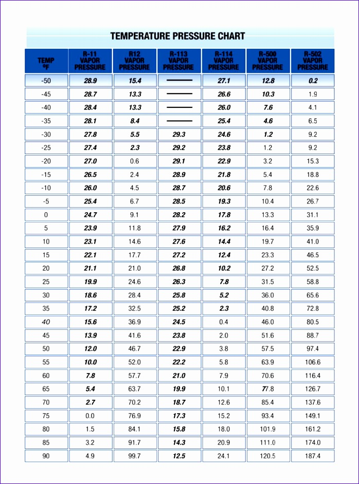pressure temperature chart 698942