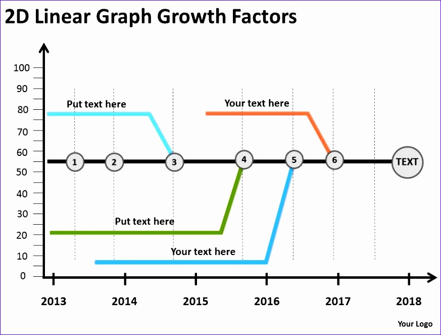 product roadmap timeline 2d linear graph growth factors powerpoint templates slides 873662