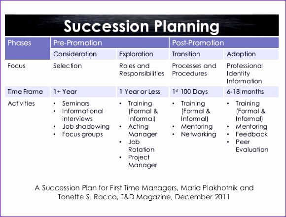 continuous learning and the succession planning process webinar 580440