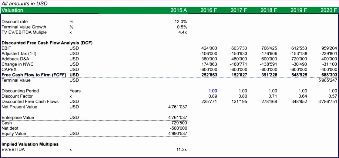 free spreadsheet templates 1118523