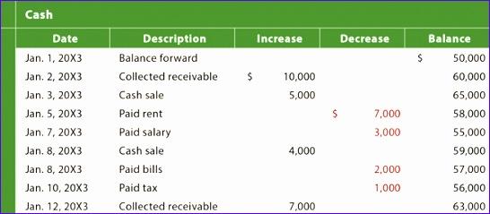 debits credits 546239