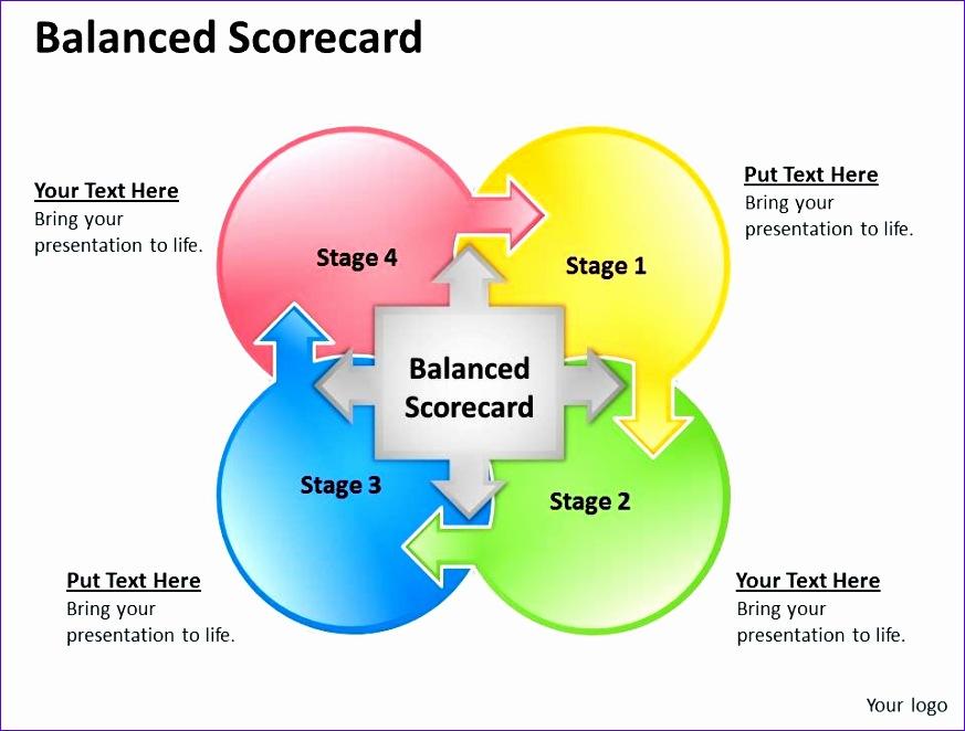 tesla balanced scorecard ppt lmLEN1opQaGvm4yU1fkceALTHw6SijolF0LVUeILwlk 873662