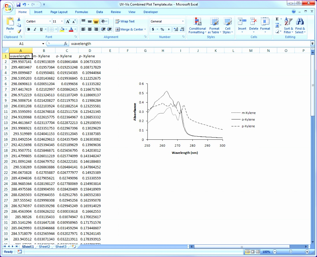 microsoft excel chart templates for analytical chemistry 1051852